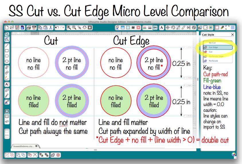 Cheat Sheet Cut Vs Cut Edge
