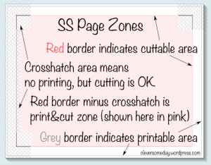 SS Page Zones